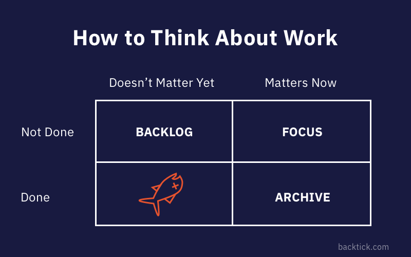 How to Think About Work