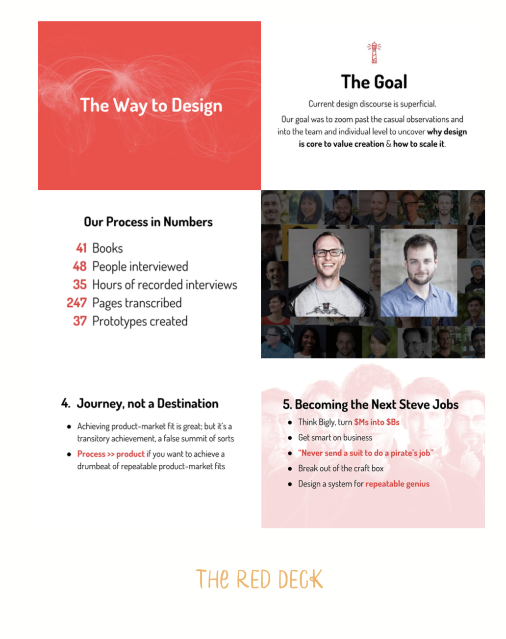 The Way to The Way to Design